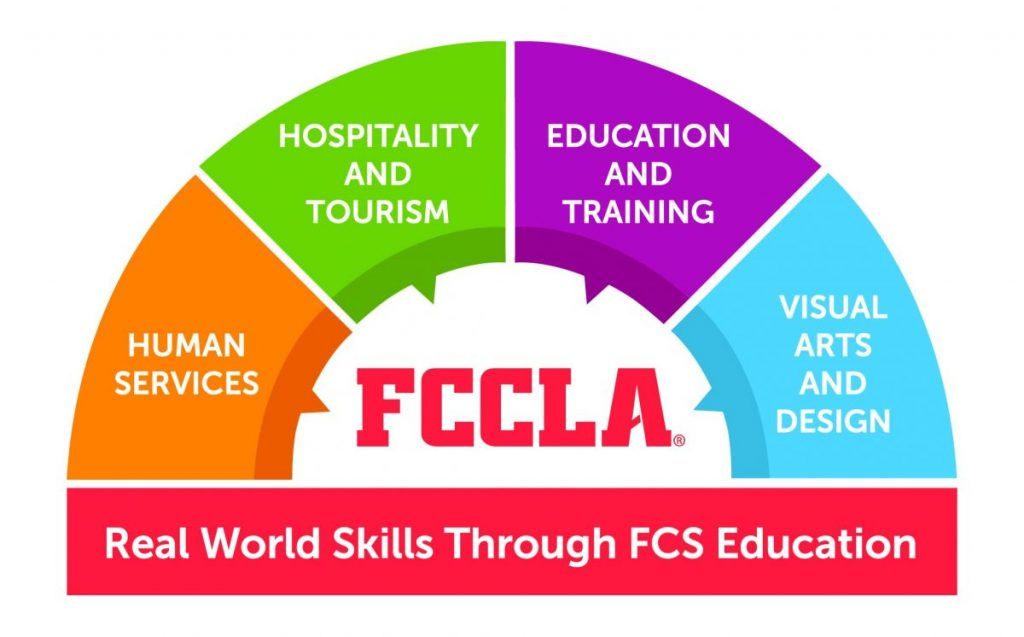 Real World Skills Logo
